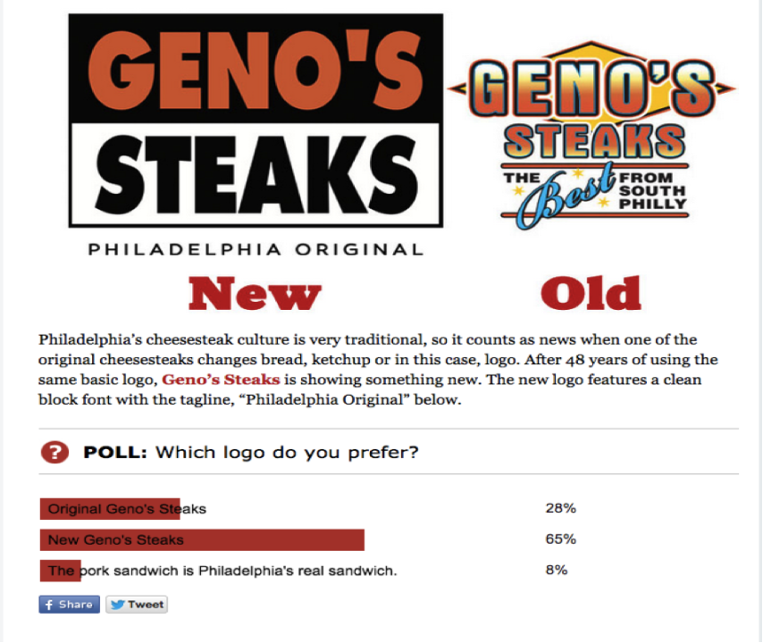 Geno's Steaks NEW Logo Wins Philly's Approval…